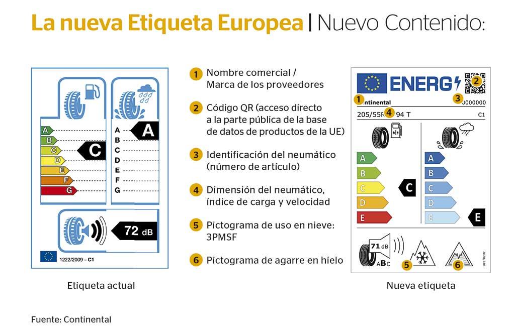 etiqueta europea